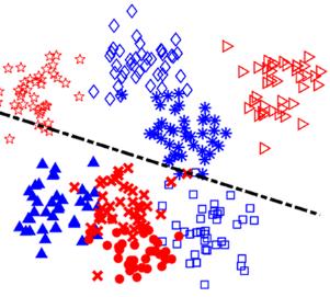 Multivariate classification of neuroimaging data - New publication by Jamalabadi et al.