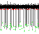 Unsupervised spike-sorting with convolutive ICA - new publication by Leibig et al.